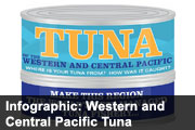 Infographic: Western and Central Pacific Tuna